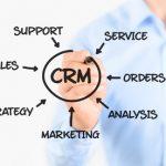CRM + SMM = Sales Success!
