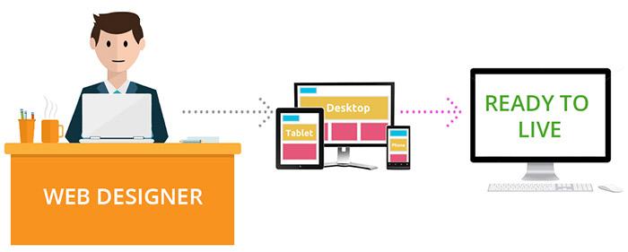 Hire Website Designer