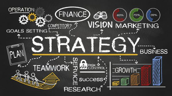 marketing-strategy-forbusiness